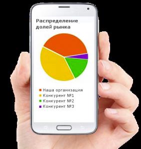 Importsubstitution: Russische Business-Software von Diasoft Platform