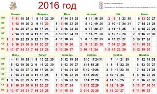 Feiertage in Russland 2016