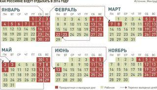Feiertagskalender Russland