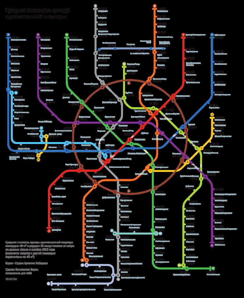 Metro-Karte Moskaus mit durchschnittlichen Mietpreisen.