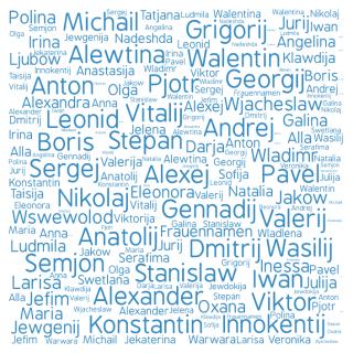 Kurzformen russischer Vornamen