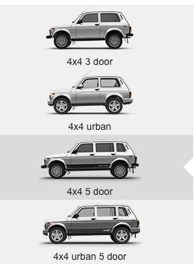 Lada-Modelle