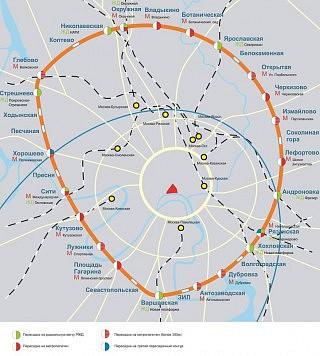 In Moskau eröffnet eine neue Ring-S-Bahn